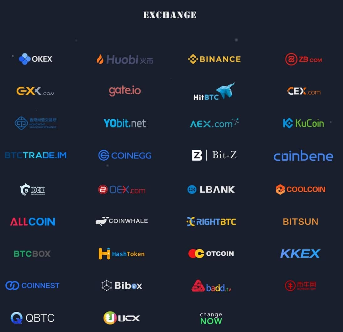 Биржи для торговли bitcoin diamond
