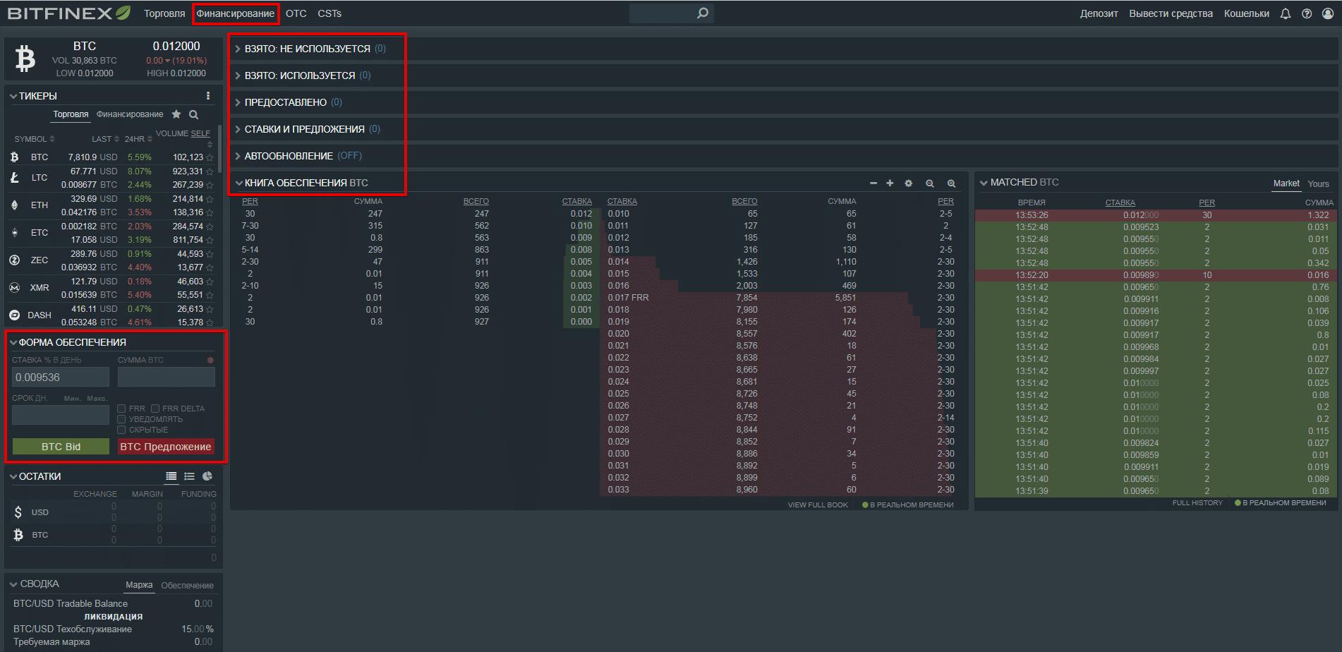 Окно с данными